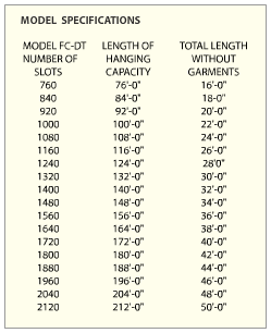 Floor-cieling-dt-model-specs