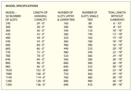 Single-DT-Model-Specifications