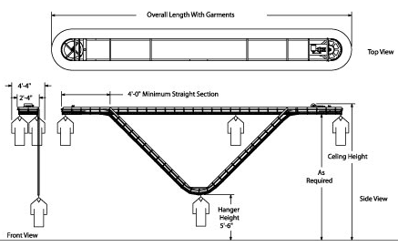 VDip-Diagram
