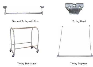 accessory_garment_trolleys