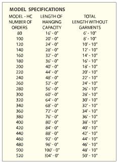 assembly-model-specs