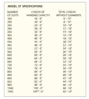 model-specifications