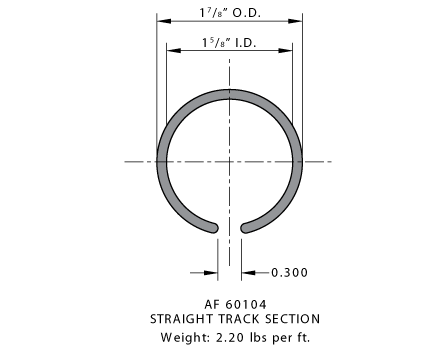 allflex_enclosed_track