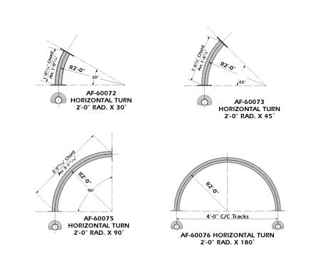 allflex_horizon_curves