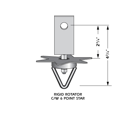 allflex_rigid_rotator