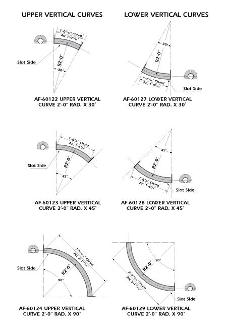 allflex_vert_curves